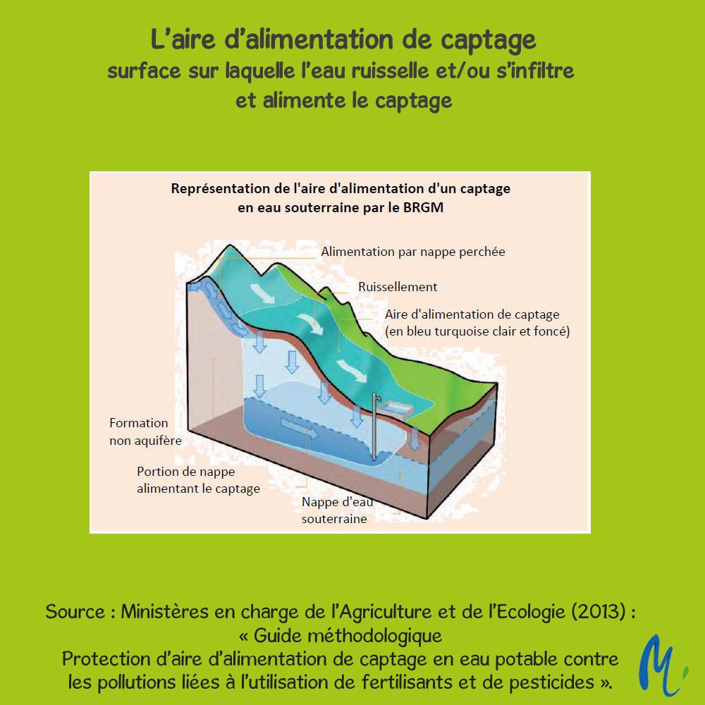 cours de traitement des eaux de surface pdf